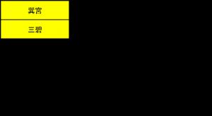 三碧木星1
