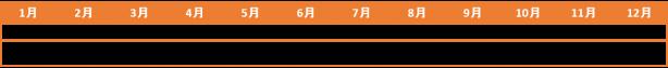 四緑木星2