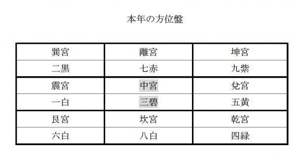 三碧木星01