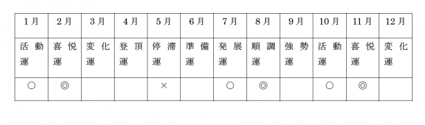 三碧木星02